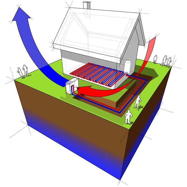 pompe calore tecnologie ferrari impianti