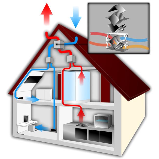ventilazione meccanica controllata ferrari impianti