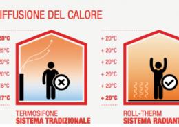 Sistemi radianti ed efficienza energetica