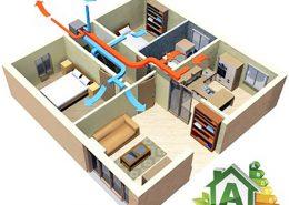 Ventilazione meccanica controllata Como Lecco