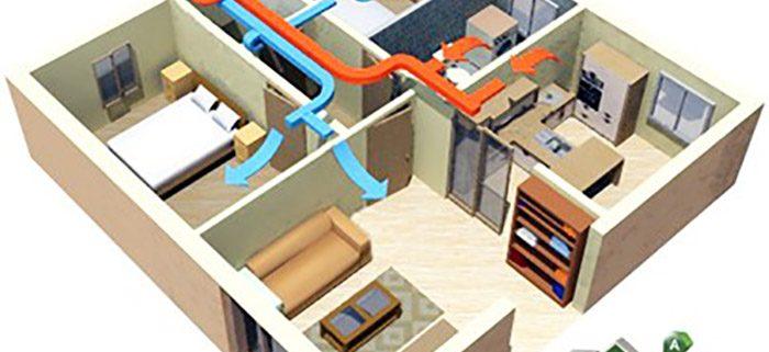 Ventilazione meccanica controllata e vivibilit dell for Ventilazione meccanica