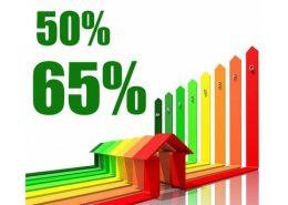 Ecobonus agevolazioni fiscali